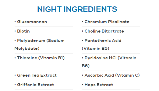 Phen24 ingredients