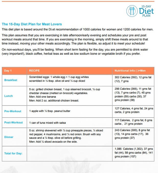 15 days diet guide